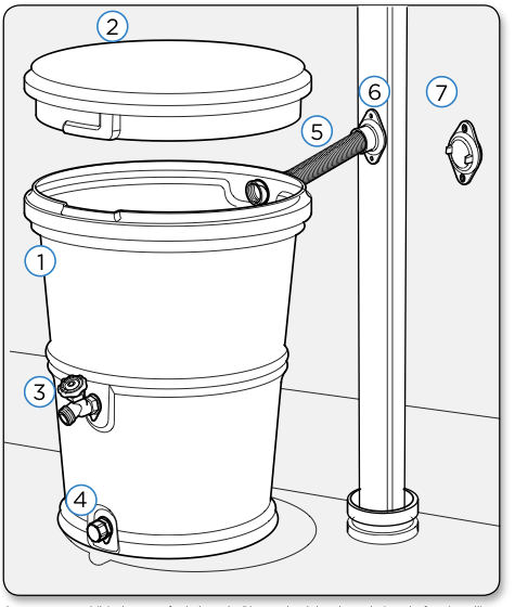 Rain Barrel Parts Installation Location Map on RainBarrel